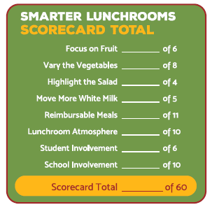 Smarter Lunchrooms Scorecard Total